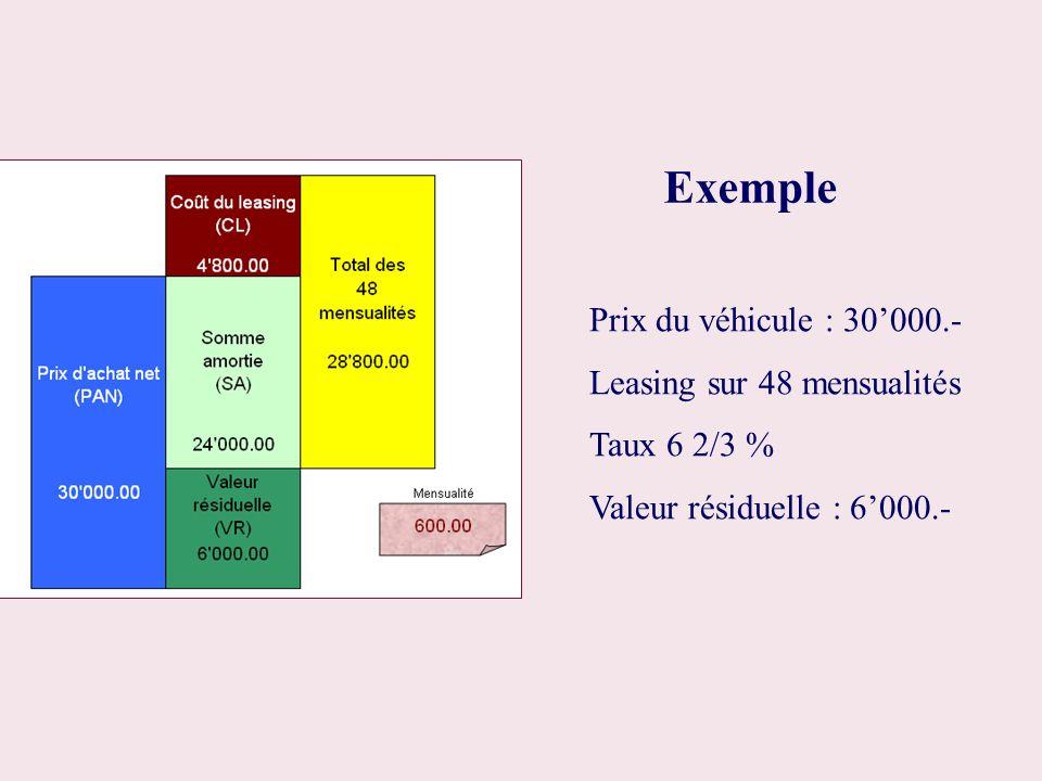 Exemple Prix du véhicule : 30'000.- Leasing sur 48 mensualités