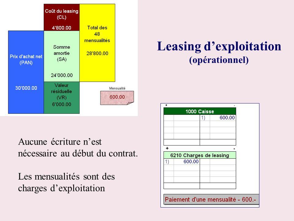 Leasing d'exploitation