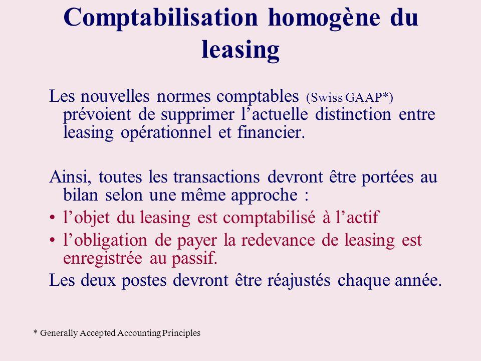 Comptabilisation homogène du leasing