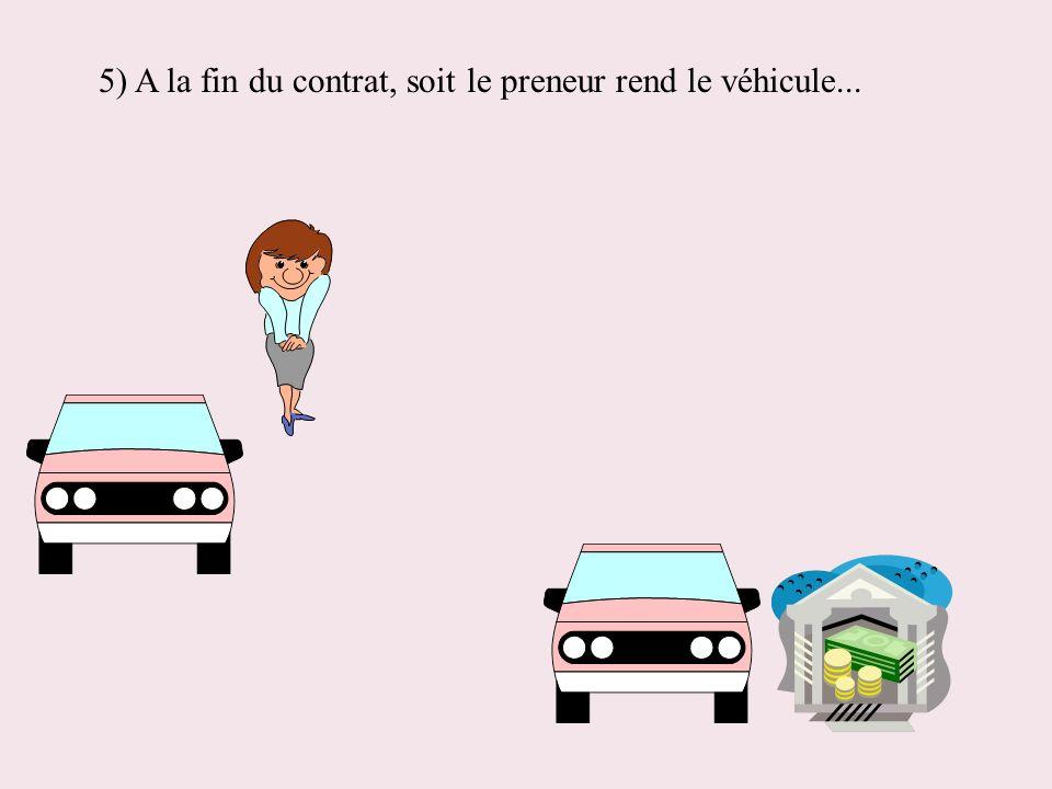 5) A la fin du contrat, soit le preneur rend le véhicule...
