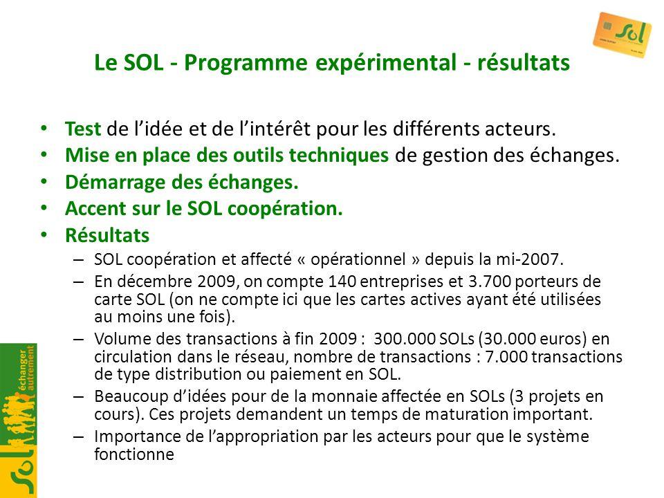 Le SOL - Programme expérimental - résultats