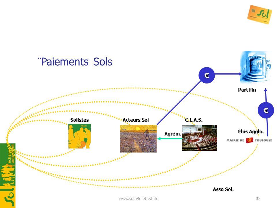 ¨Paiements Sols € € Part Fin Solistes Acteurs Sol C.L.A.S. Élus Agglo.