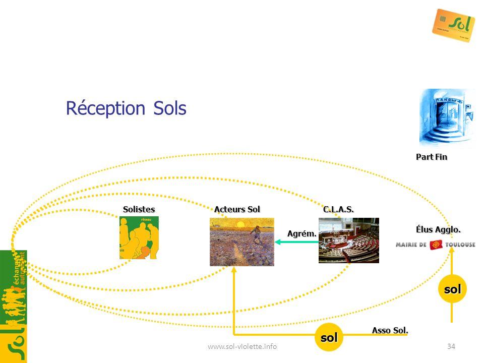 Réception Sols sol sol Part Fin Solistes Acteurs Sol C.L.A.S.