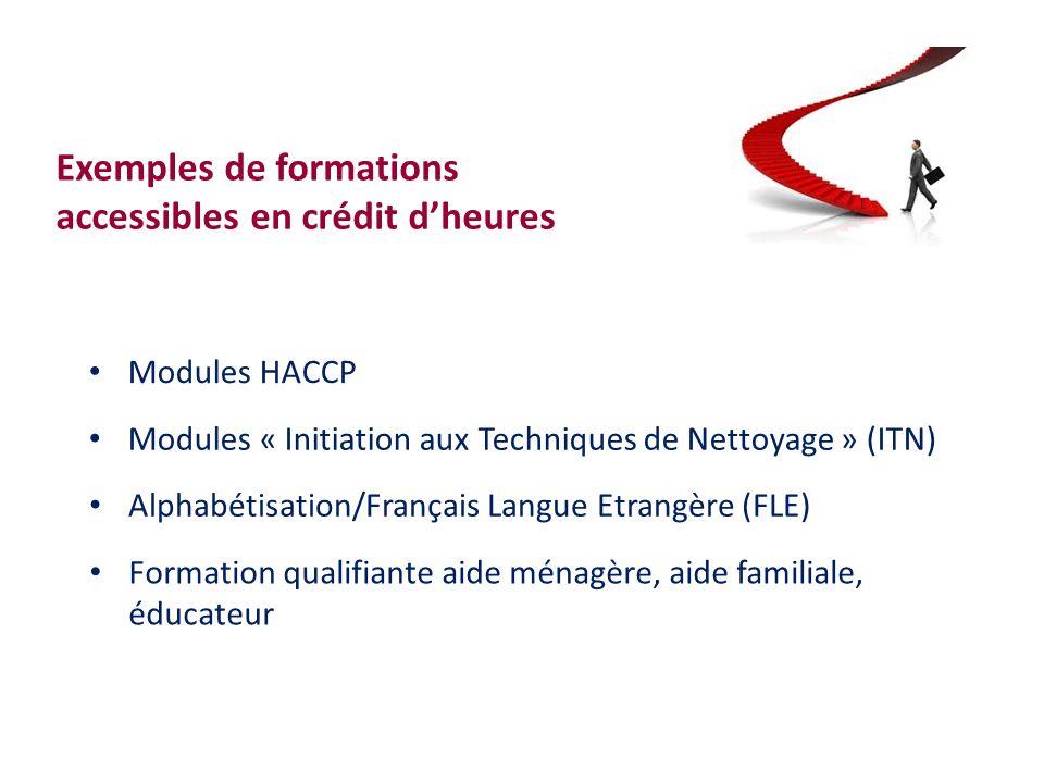 Exemples de formations accessibles en crédit d'heures