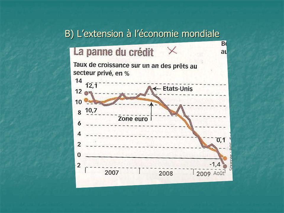 B) L'extension à l'économie mondiale