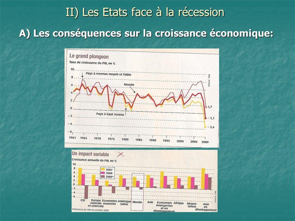II) Les Etats face à la récession