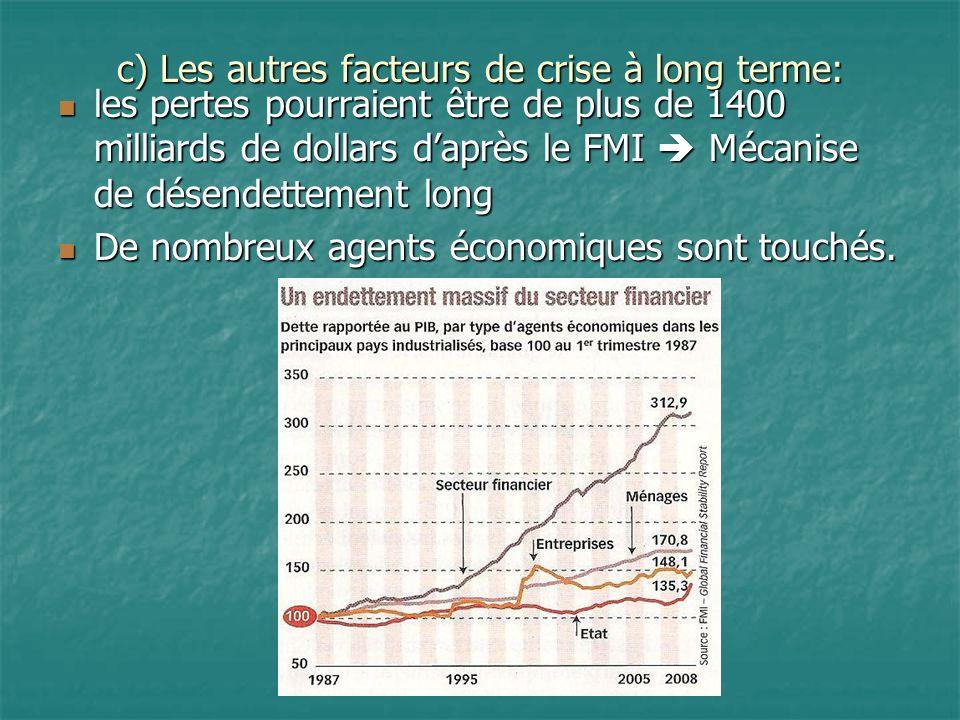 c) Les autres facteurs de crise à long terme: