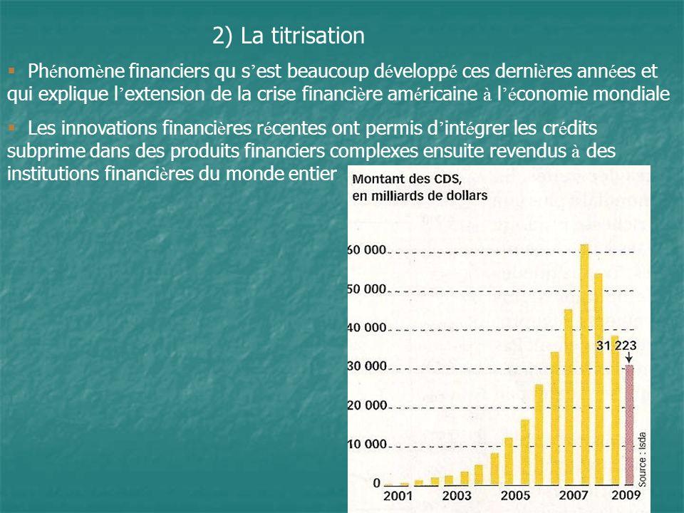 2) La titrisation