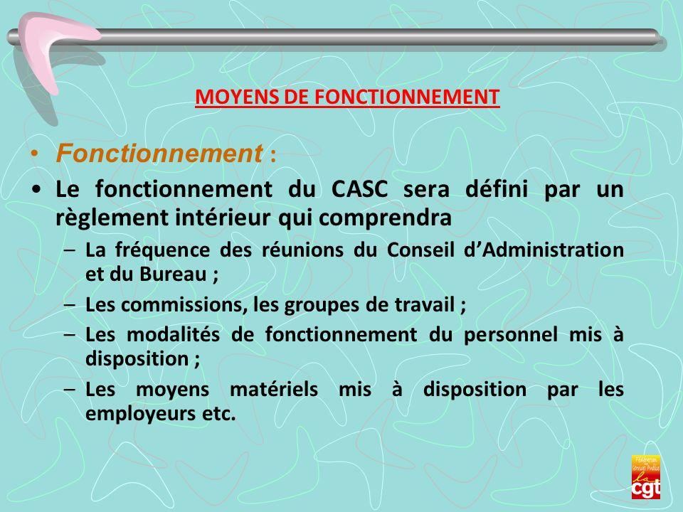 MOYENS DE FONCTIONNEMENT