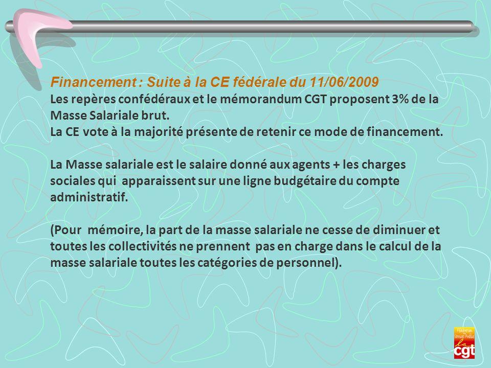 Financement : Suite à la CE fédérale du 11/06/2009 Les repères confédéraux et le mémorandum CGT proposent 3% de la Masse Salariale brut.