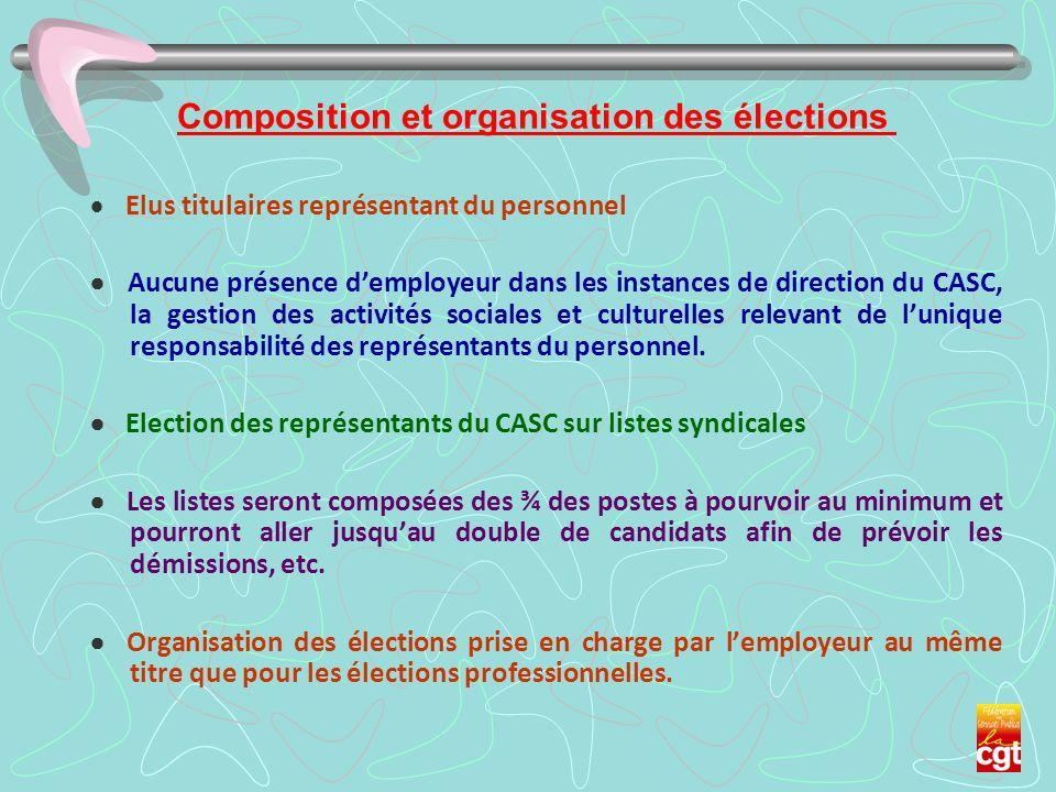 Composition et organisation des élections