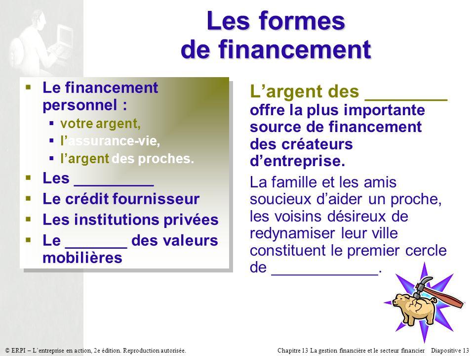 Les formes de financement