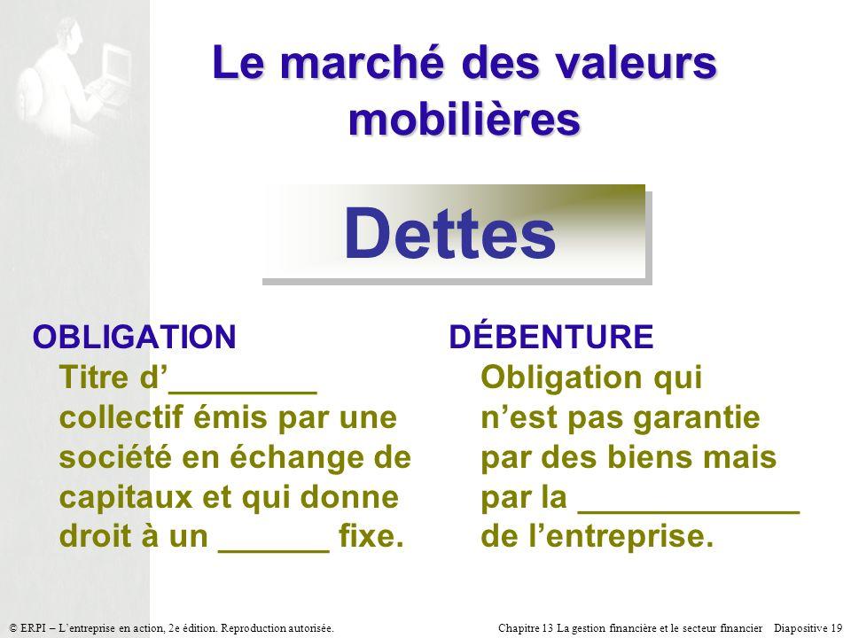 Le marché des valeurs mobilières