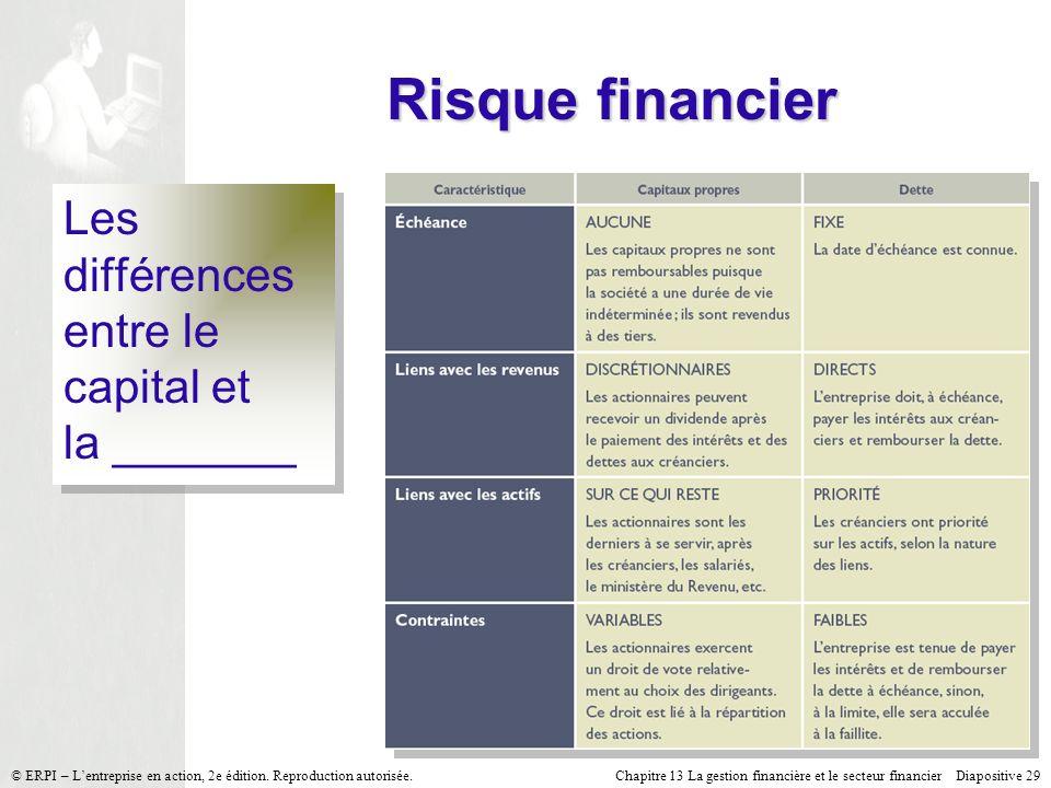 Risque financier Les différences entre le capital et la _______