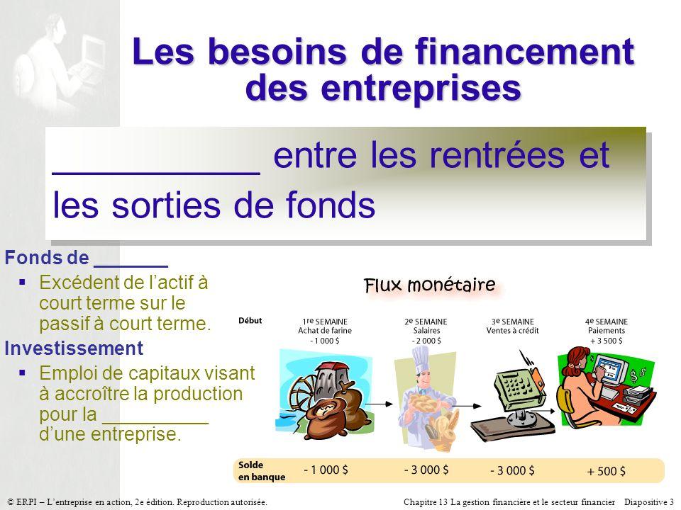 Les besoins de financement des entreprises