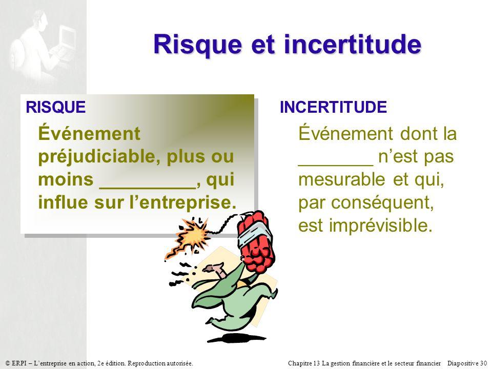 Risque et incertitude RISQUE. Événement préjudiciable, plus ou moins _________, qui influe sur l'entreprise.