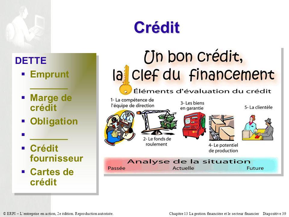 Crédit DETTE Emprunt _______ Marge de crédit Obligation _______