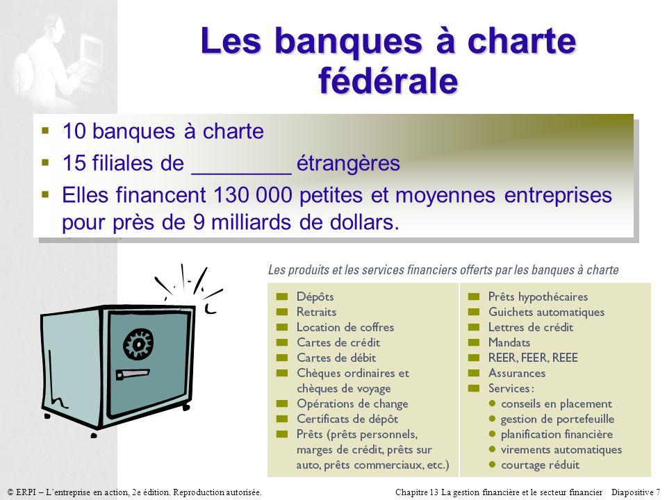 Les banques à charte fédérale