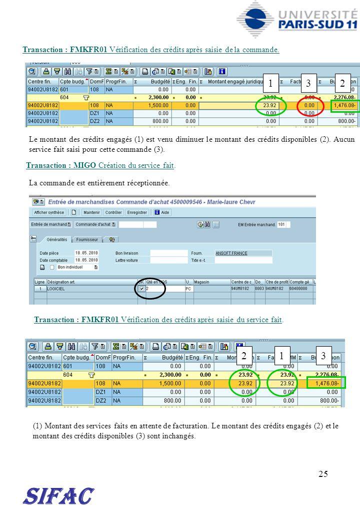 30/03/2017 Transaction : FMKFR01 Vérification des crédits après saisie de la commande. 1. 3. 2.