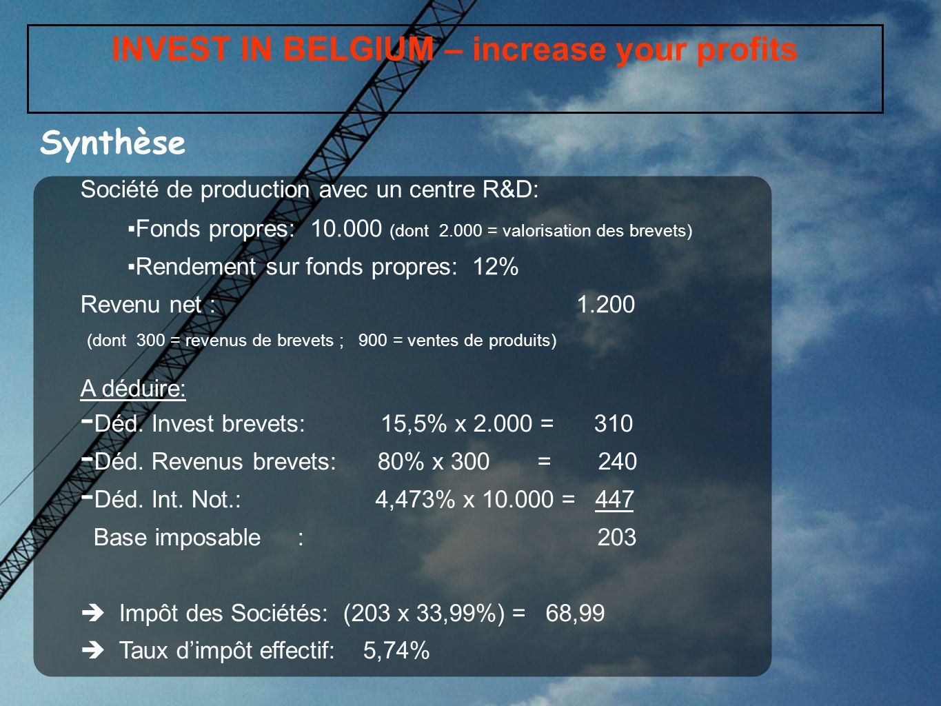 INVEST IN BELGIUM – increase your profits