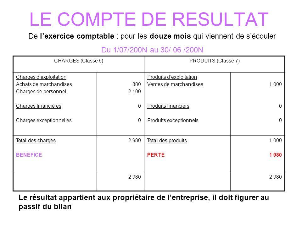 LE COMPTE DE RESULTAT De l'exercice comptable : pour les douze mois qui viennent de s'écouler. Du 1/07/200N au 30/ 06 /200N.