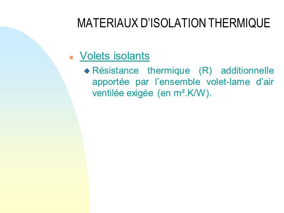 MATERIAUX D'ISOLATION THERMIQUE