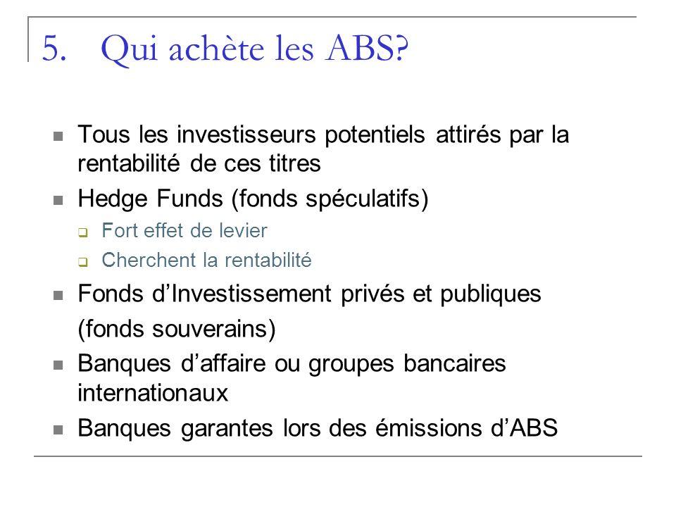 Qui achète les ABS Tous les investisseurs potentiels attirés par la rentabilité de ces titres. Hedge Funds (fonds spéculatifs)