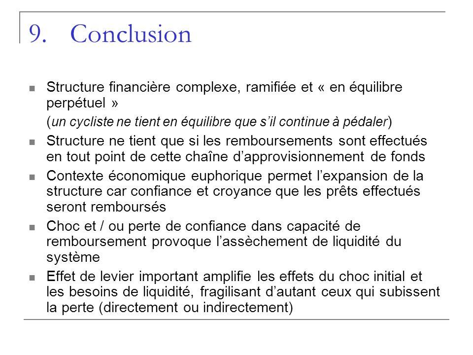 Conclusion Structure financière complexe, ramifiée et « en équilibre perpétuel » (un cycliste ne tient en équilibre que s'il continue à pédaler)