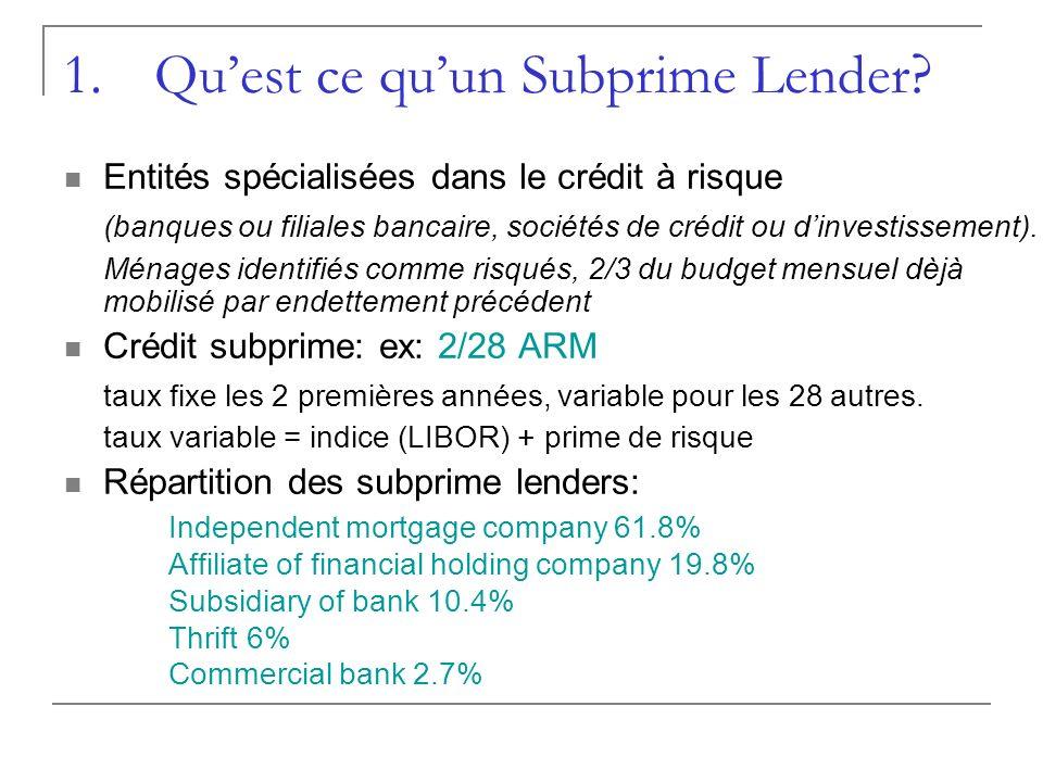 Qu'est ce qu'un Subprime Lender