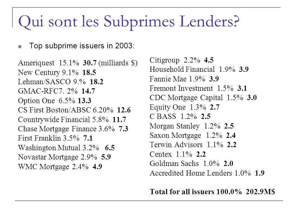 Qui sont les Subprimes Lenders