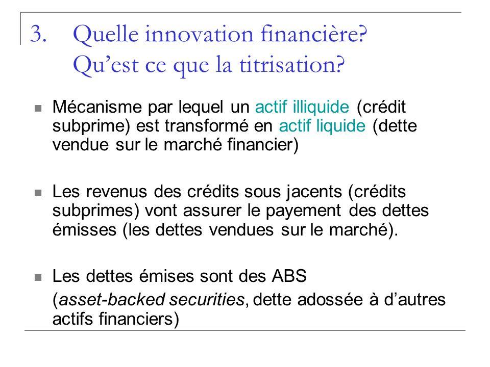 Quelle innovation financière Qu'est ce que la titrisation