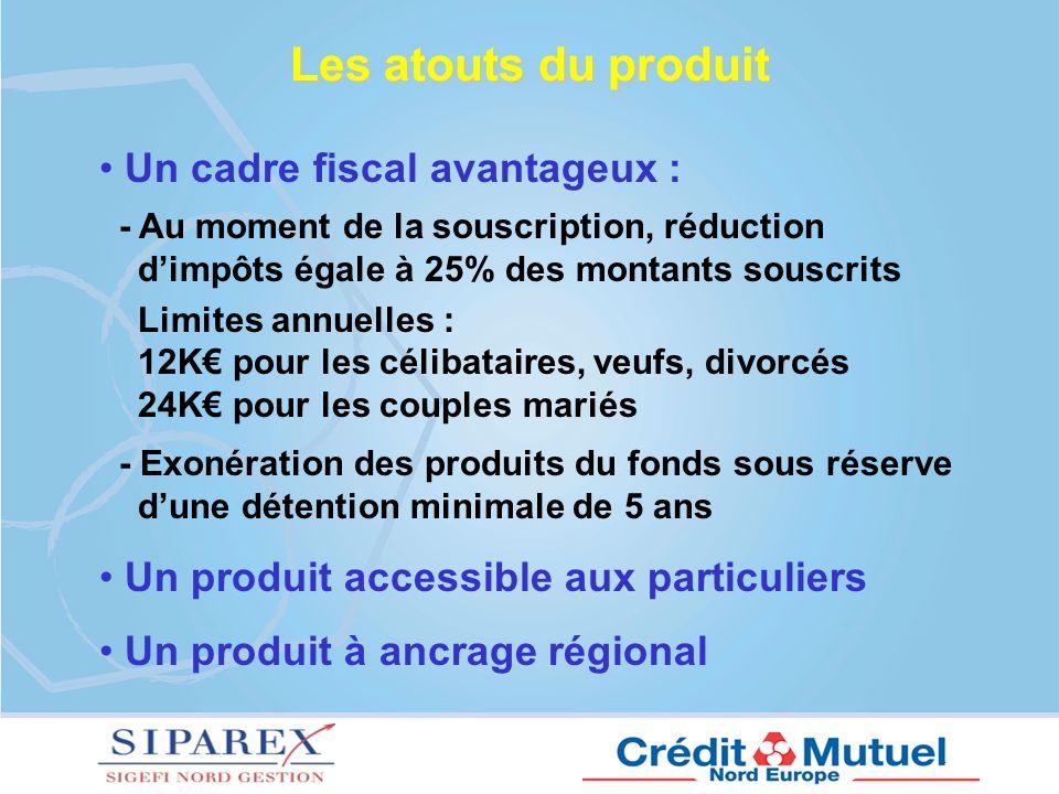 Les atouts du produit Un cadre fiscal avantageux :
