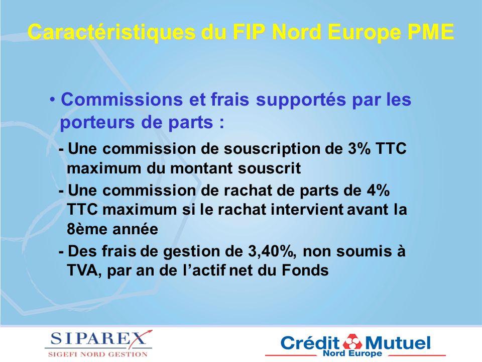 Caractéristiques du FIP Nord Europe PME