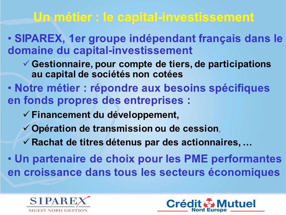 Un métier : le capital-investissement