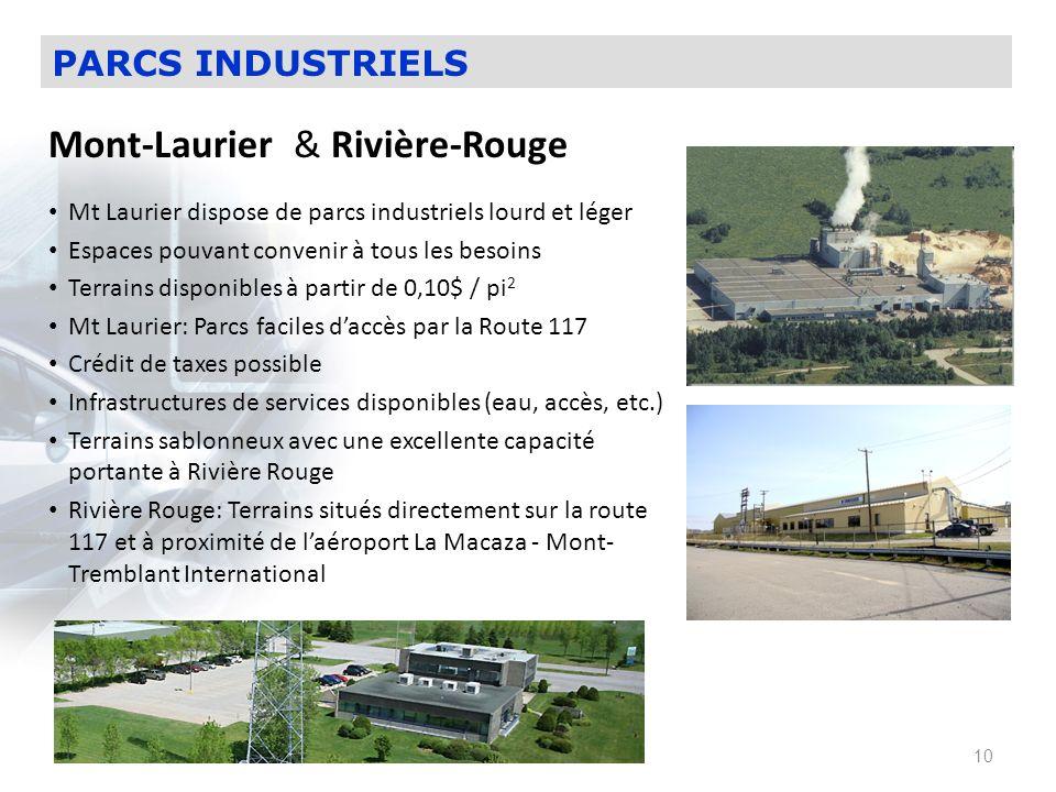 Mont-Laurier & Rivière-Rouge