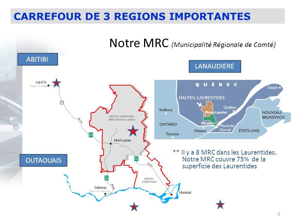 Notre MRC (Municipalité Régionale de Comté)