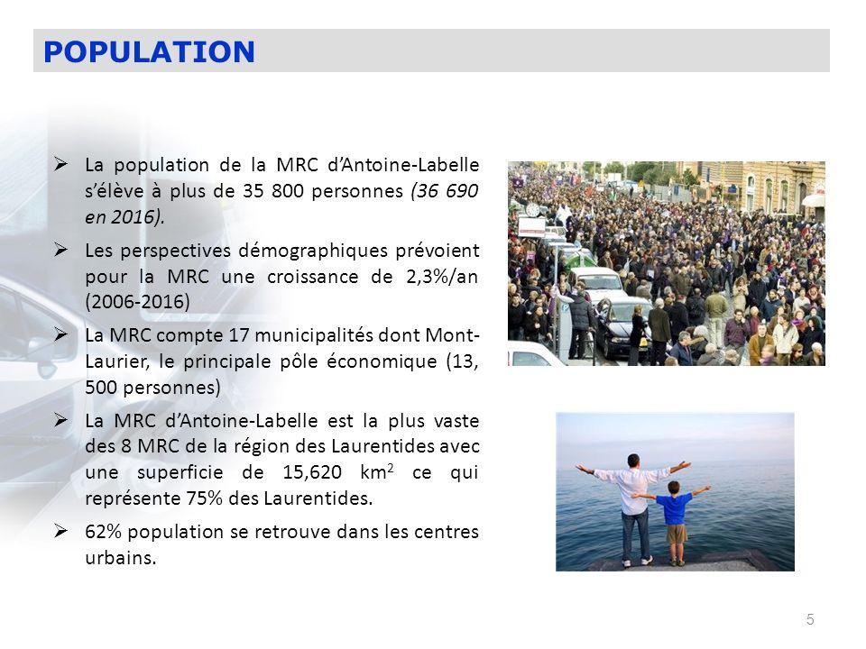 POPULATION La population de la MRC d'Antoine-Labelle s'élève à plus de 35 800 personnes (36 690 en 2016).
