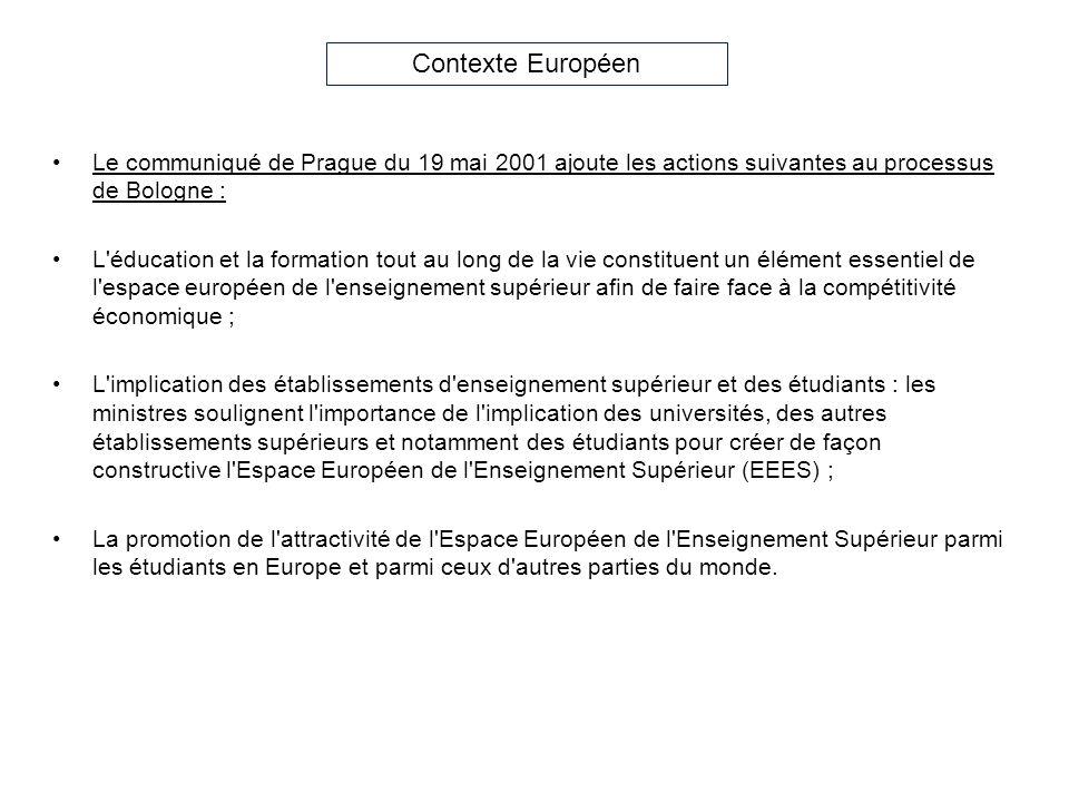 Contexte Européen Le communiqué de Prague du 19 mai 2001 ajoute les actions suivantes au processus de Bologne :