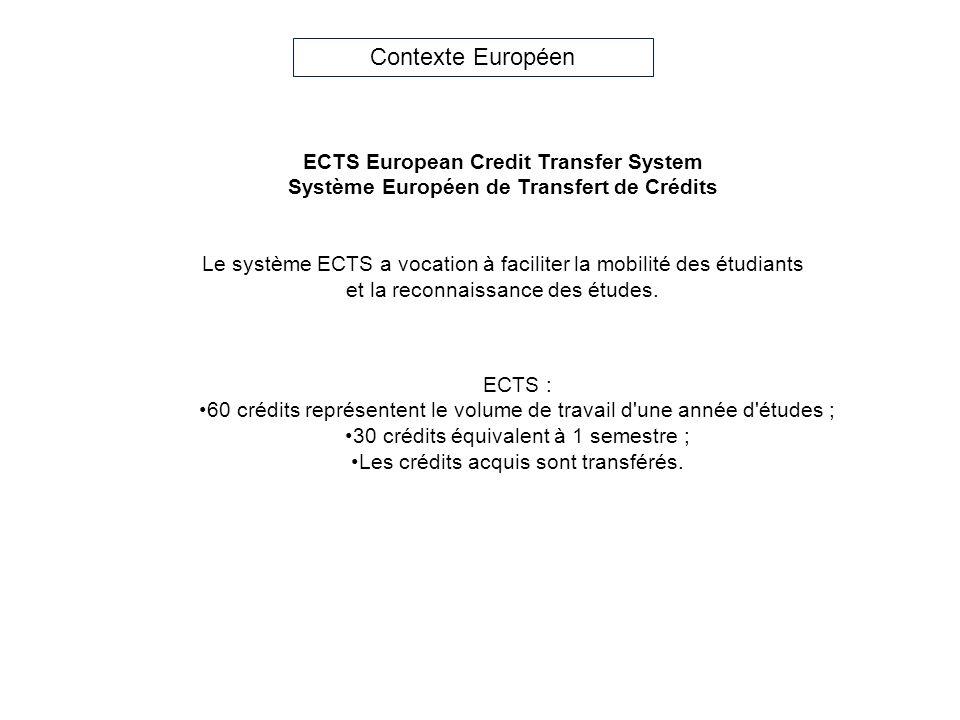 Contexte Européen ECTS European Credit Transfer System Système Européen de Transfert de Crédits.