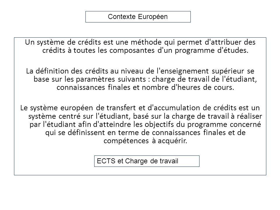 Contexte Européen Un système de crédits est une méthode qui permet d attribuer des crédits à toutes les composantes d un programme d études.