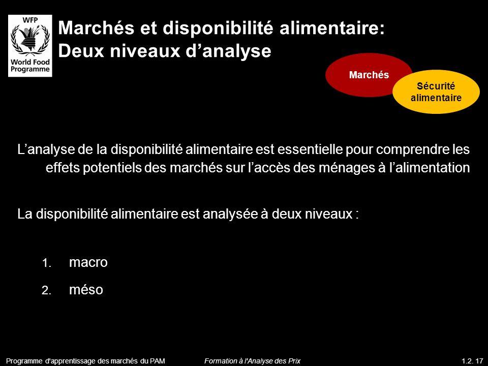Marchés et disponibilité alimentaire: Deux niveaux d'analyse