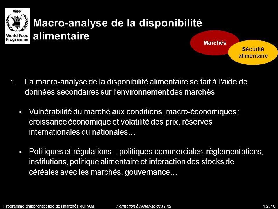 Macro-analyse de la disponibilité alimentaire