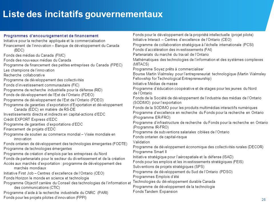 Liste des incitatifs gouvernementaux