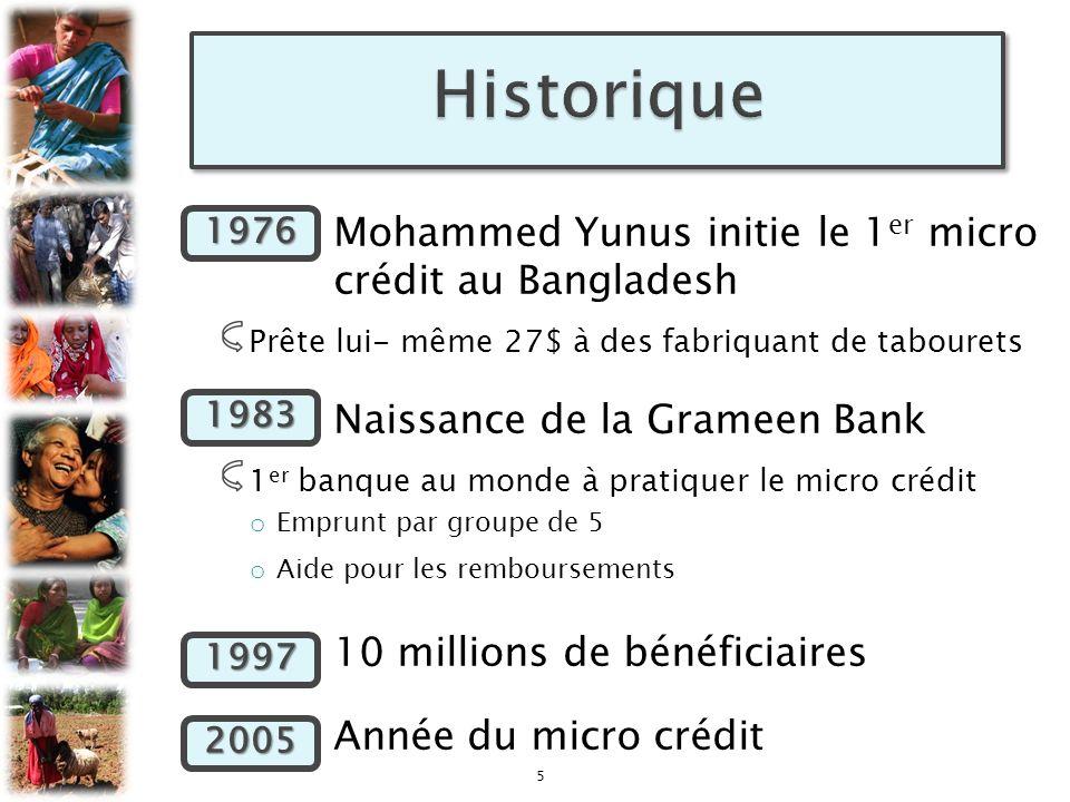 Historique 1976 Mohammed Yunus initie le 1er micro crédit au Bangladesh. Prête lui- même 27$ à des fabriquant de tabourets.