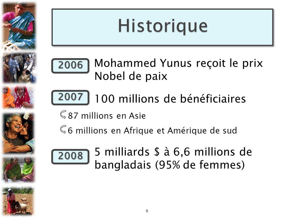 Historique 2006 Mohammed Yunus reçoit le prix Nobel de paix