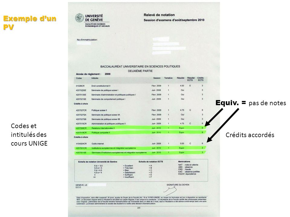 Codes et intitulés des cours UNIGE Crédits accordés