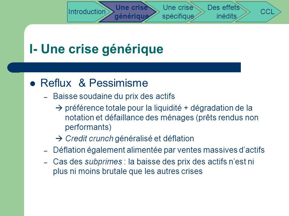 I- Une crise générique Reflux & Pessimisme