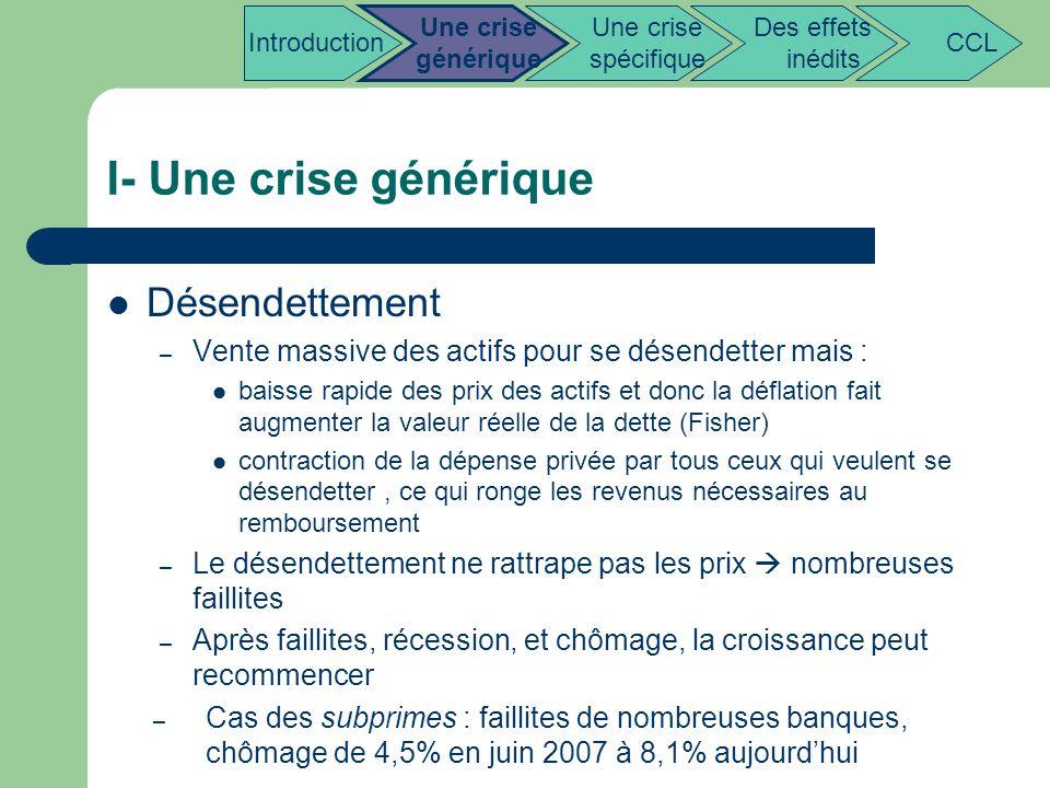 I- Une crise générique Désendettement