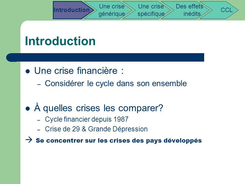 Introduction Une crise financière : À quelles crises les comparer