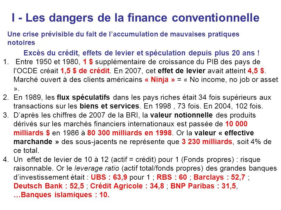 Excès du crédit, effets de levier et spéculation depuis plus 20 ans !
